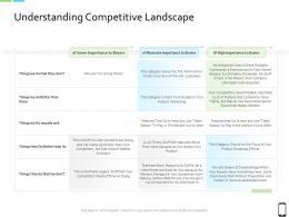 Smart Phone Strategy Understanding Competitive Landscape Ppt Powerpoint Presentation Portfolio Ideas