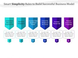 Smart Simplicity Rules To Build Successful Business Model