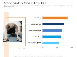 Smart Watch Fitness Activities Health And Fitness Clubs Industry Ppt Rules