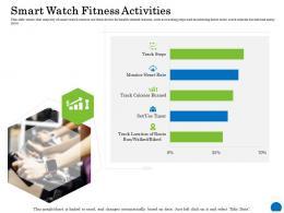 Smart Watch Fitness Activities Ppt Powerpoint Presentation Professional Information