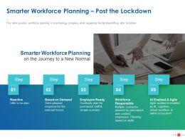Smarter Workforce Planning Post The Lockdown Ppt Powerpoint Presentation Slides