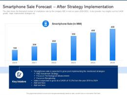 Smartphone Sale Forecast After Strategy Implementation Electronic Component Demand Weakens