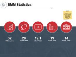 SMM Statistics Social Media Ppt Powerpoint Presentation Smartart