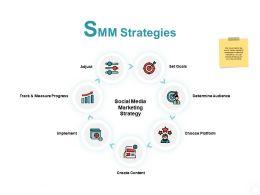 Smm Strategies Measure Progress Ppt Powerpoint Presentation Show Picture