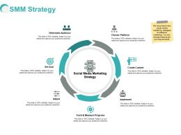 SMM Strategy Implement Ppt Powerpoint Presentation Outline