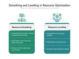 Smoothing And Levelling In Resource Optimization