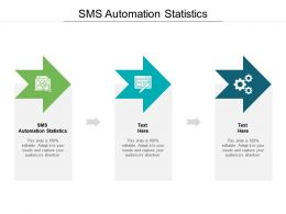 SMS Automation Statistics Ppt Powerpoint Presentation Model Show Cpb
