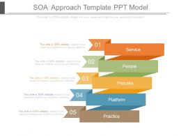 Soa Approach Template Ppt Model