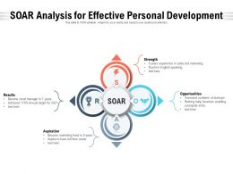 Soar Analysis For Effective Personal Development