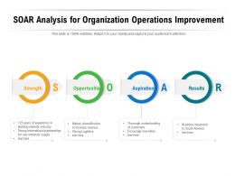 Soar Analysis For Organization Operations Improvement