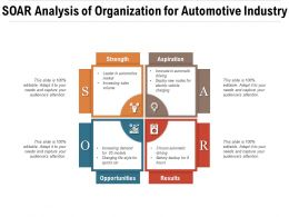Soar Analysis Of Organization For Automotive Industry
