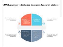 Soar Analysis To Enhance Business Research Skillset