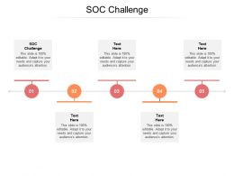 SOC Challenge Ppt Powerpoint Presentation Diagrams Cpb