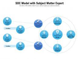 SOC Model With Subject Matter Expert