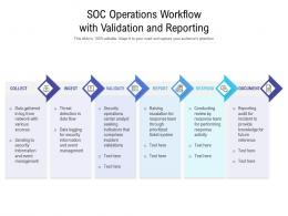 SOC Operations Workflow With Validation And Reporting