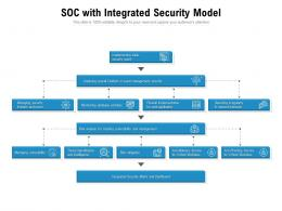 SOC With Integrated Security Model
