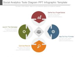 Social Analytics Tools Diagram Ppt Infographic Template