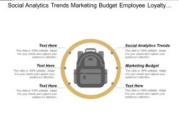 Social Analytics Trends Marketing Budget Employee Loyalty Programs