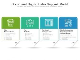 Social And Digital Sales Support Model