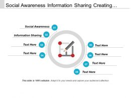 Social Awareness Information Sharing Creating Thinking Management Capabilities