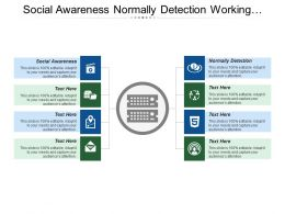 Social Awareness Normally Detection Working Cooperatively Incident Generation