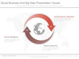 Social Business And Big Data Presentation Visuals