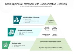 Social Business Framework With Communication Channels