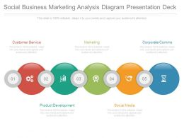 Social Business Marketing Analysis Diagram Presentation Deck