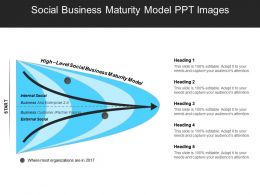 Social Business Maturity Model Ppt Images