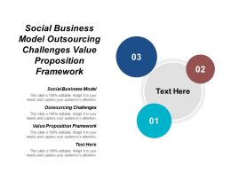 Social Business Model Outsourcing Challenges Value Proposition Framework Cpb