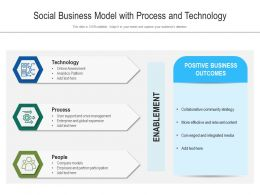 Social Business Model With Process And Technology