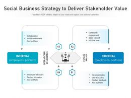 Social Business Strategy To Deliver Stakeholder Value