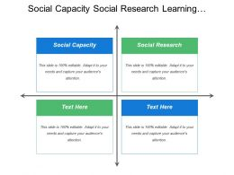 Social Capacity Social Research Learning Management Support Buying