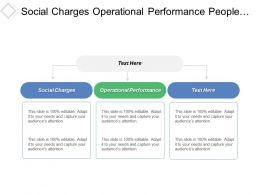 Social Charges Operational Performance People Team Work Culture