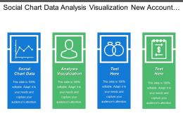 Social Chart Data Analysis Visualization New Account Risk Screens