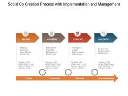 Social Co Creation Process With Implementation And Management