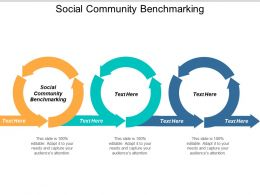 Social Community Benchmarking Ppt Powerpoint Presentation Model Summary Cpb