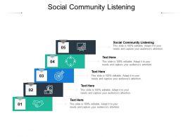 Social Community Listening Ppt Powerpoint Presentation Model Inspiration Cpb