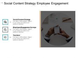 Social Content Strategy Employee Engagement Surveys Financial Acumen Cpb