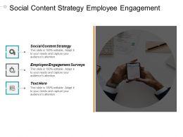 Social Content Strategy Employee Engagement Surveys Financial Acumen Cpb