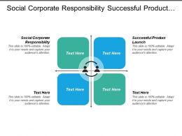 Social Corporate Responsibility Successful Product Launch Internal Marketing Communication Cpb