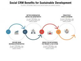 Social CRM Benefits For Sustainable Development