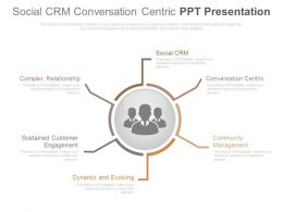 Social Crm Conversation Centric Ppt Presentation