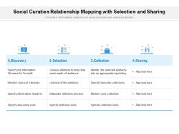 Social Curation Relationship Mapping With Selection And Sharing