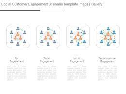 Social Customer Engagement Scenario Template Images Gallery