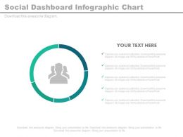 Social Dashboard Infographics Chart Powerpoint Slides