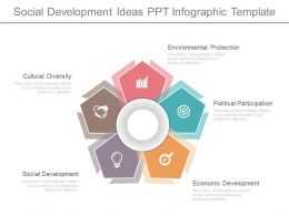 Social Development Ideas Ppt Infographic Template