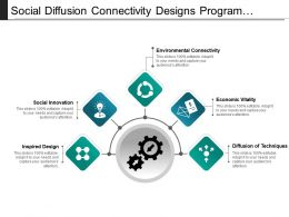 Social Diffusion Connectivity Designs Program Integration With Icons