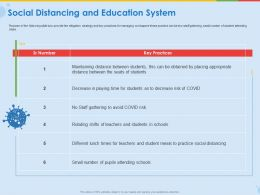 Social Distancing And Education System Placing Appropriate Ppt Themes