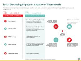 Social Distancing Impact On Capacity Of Theme Parks Required Ppt Powerpoint Presentation Slide